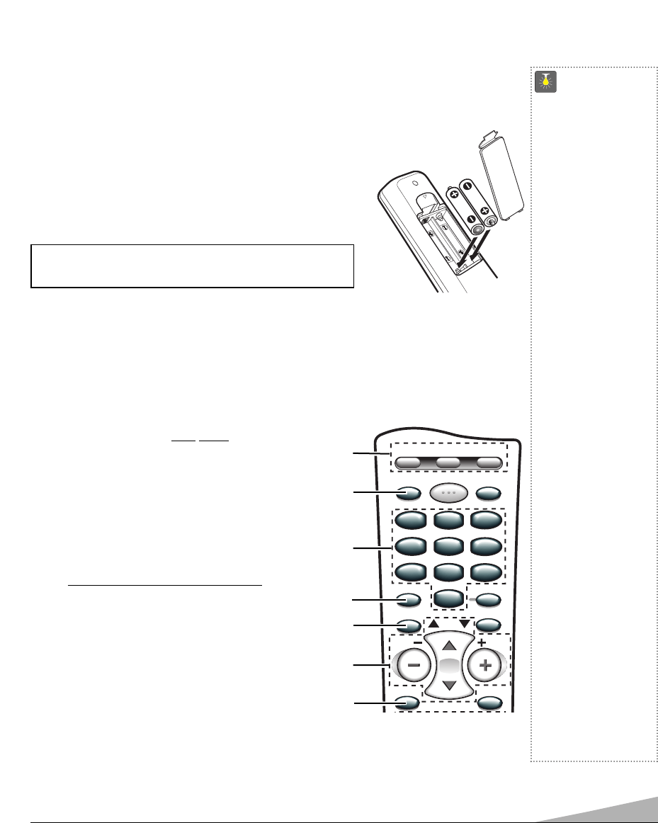 Page 7 of Sanyo CRT Television DS27224 User Guide