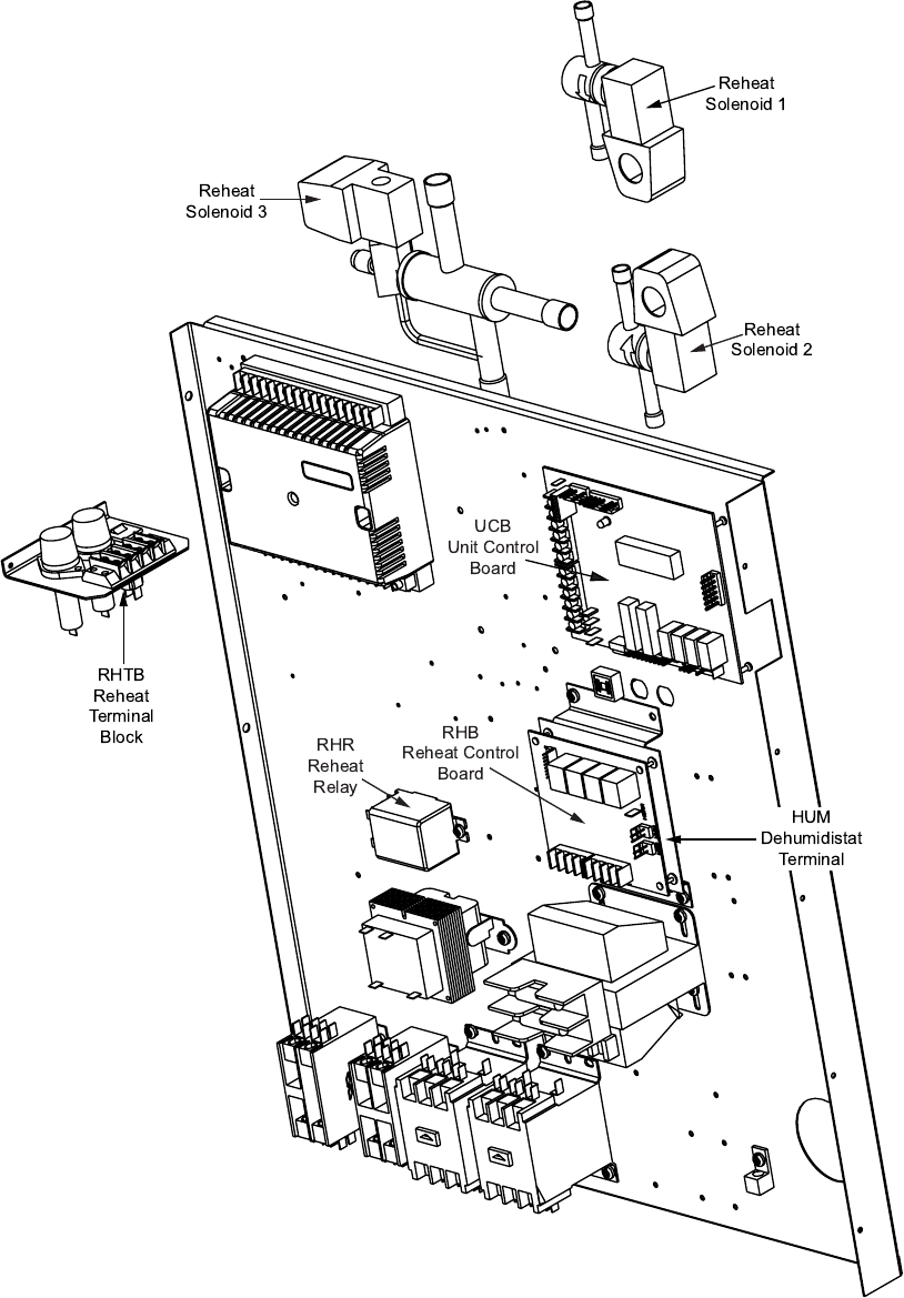 Page 11 of York Air Conditioner DR120 User Guide