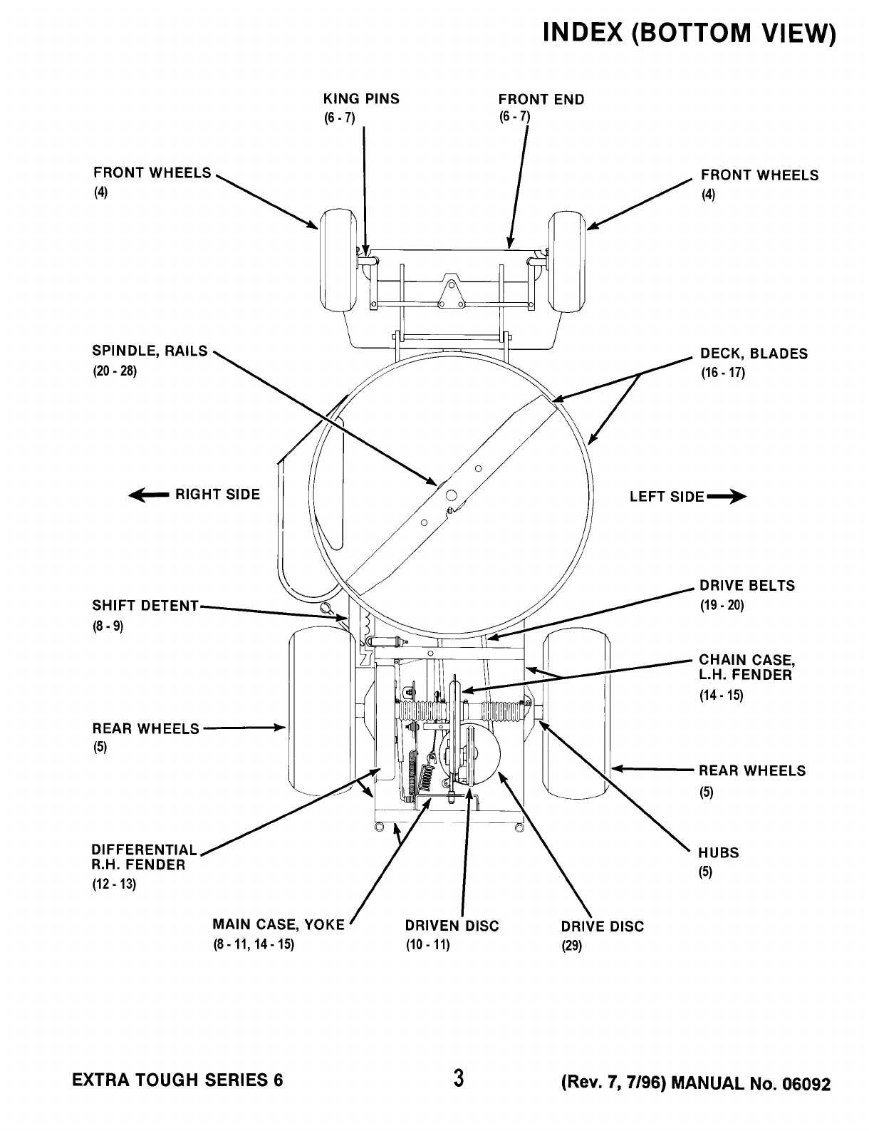 Page 3 of Snapper Lawn Mower 2811X6S User Guide