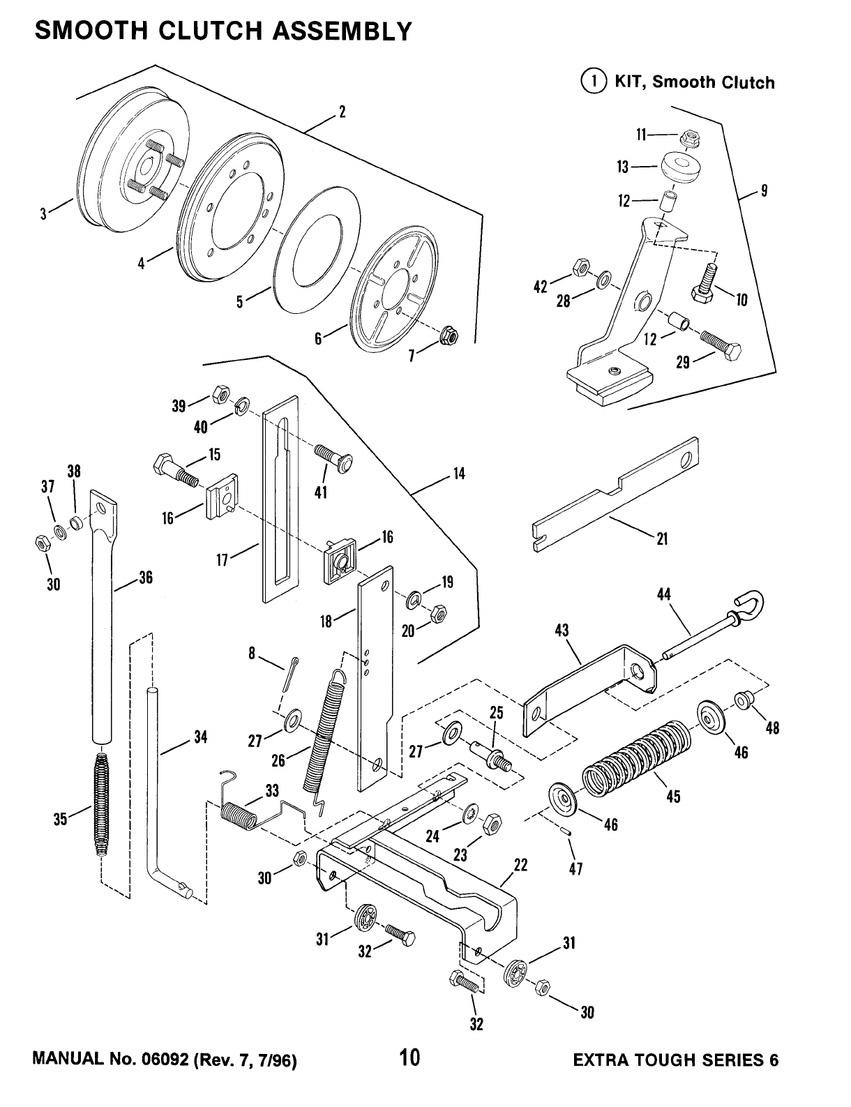 Page 10 of Snapper Lawn Mower 2811X6S User Guide