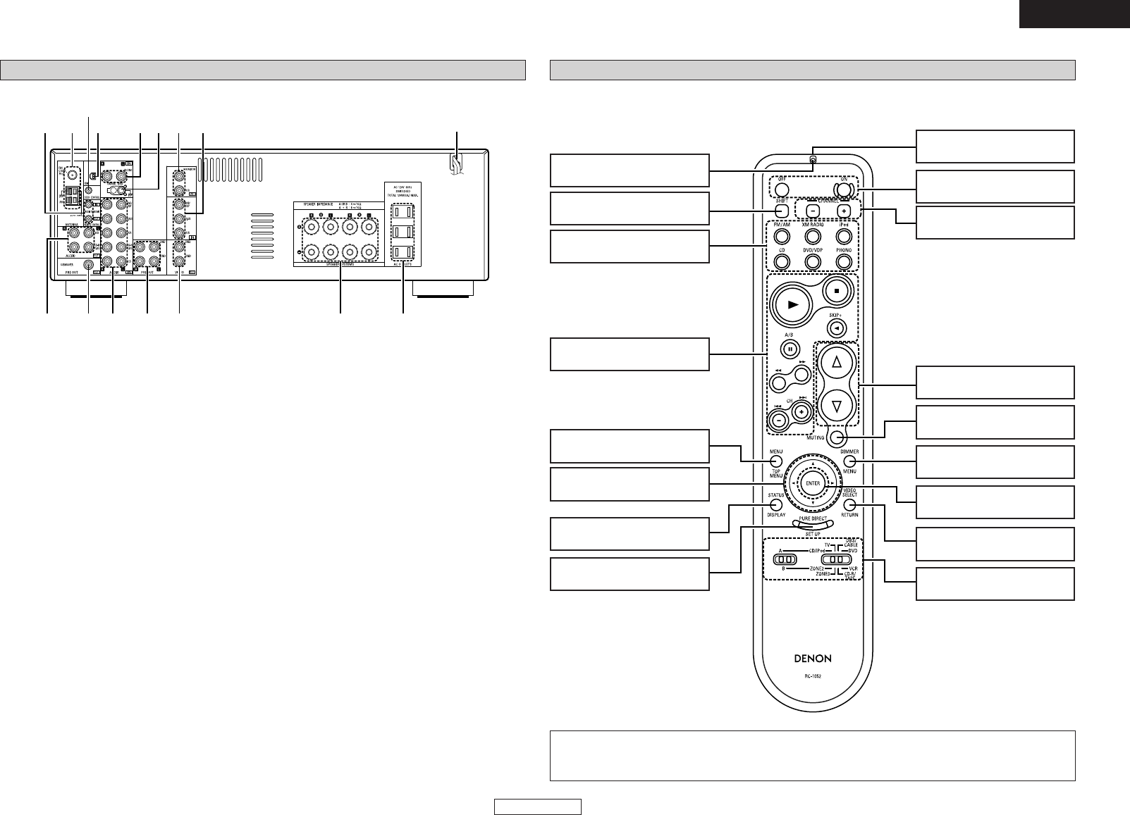 Page 7 of Denon Stereo Receiver DRA-397 User Guide