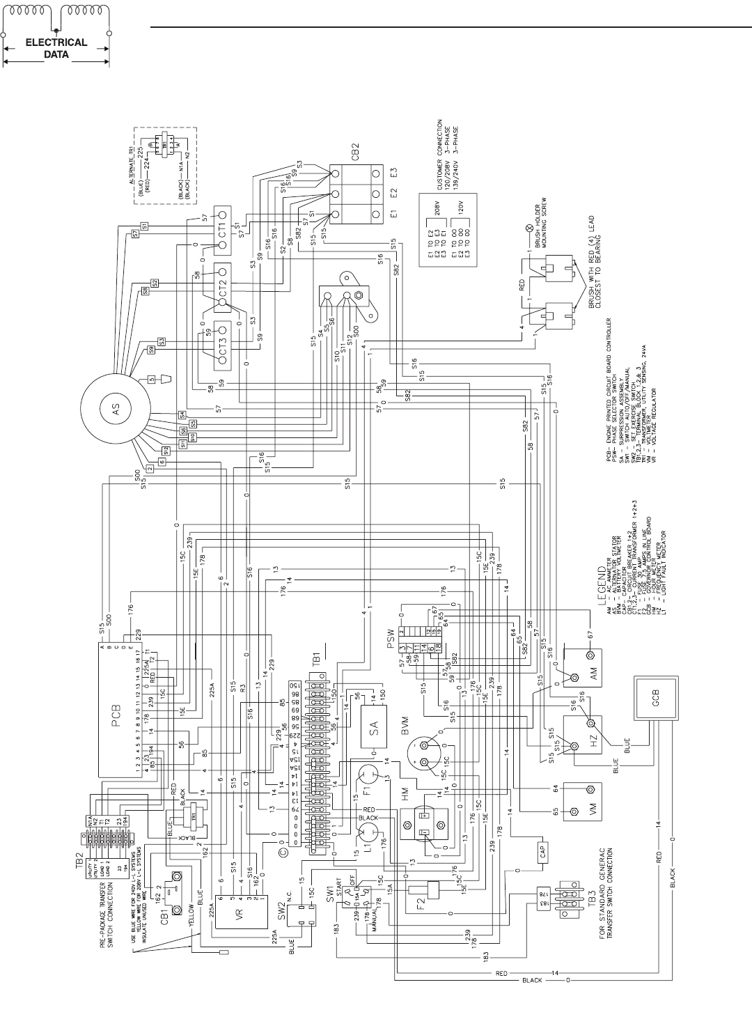 Wiring Diagram Furthermore Generac Transfer Switch Generac