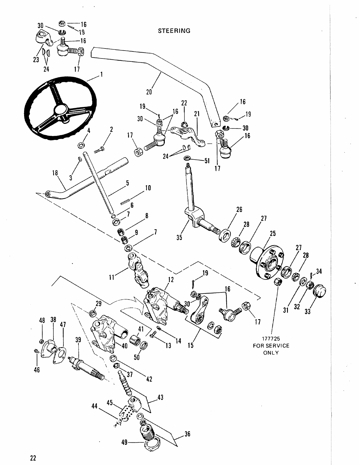 Page 22 of Simplicity Lawn Mower System 9020 User Guide