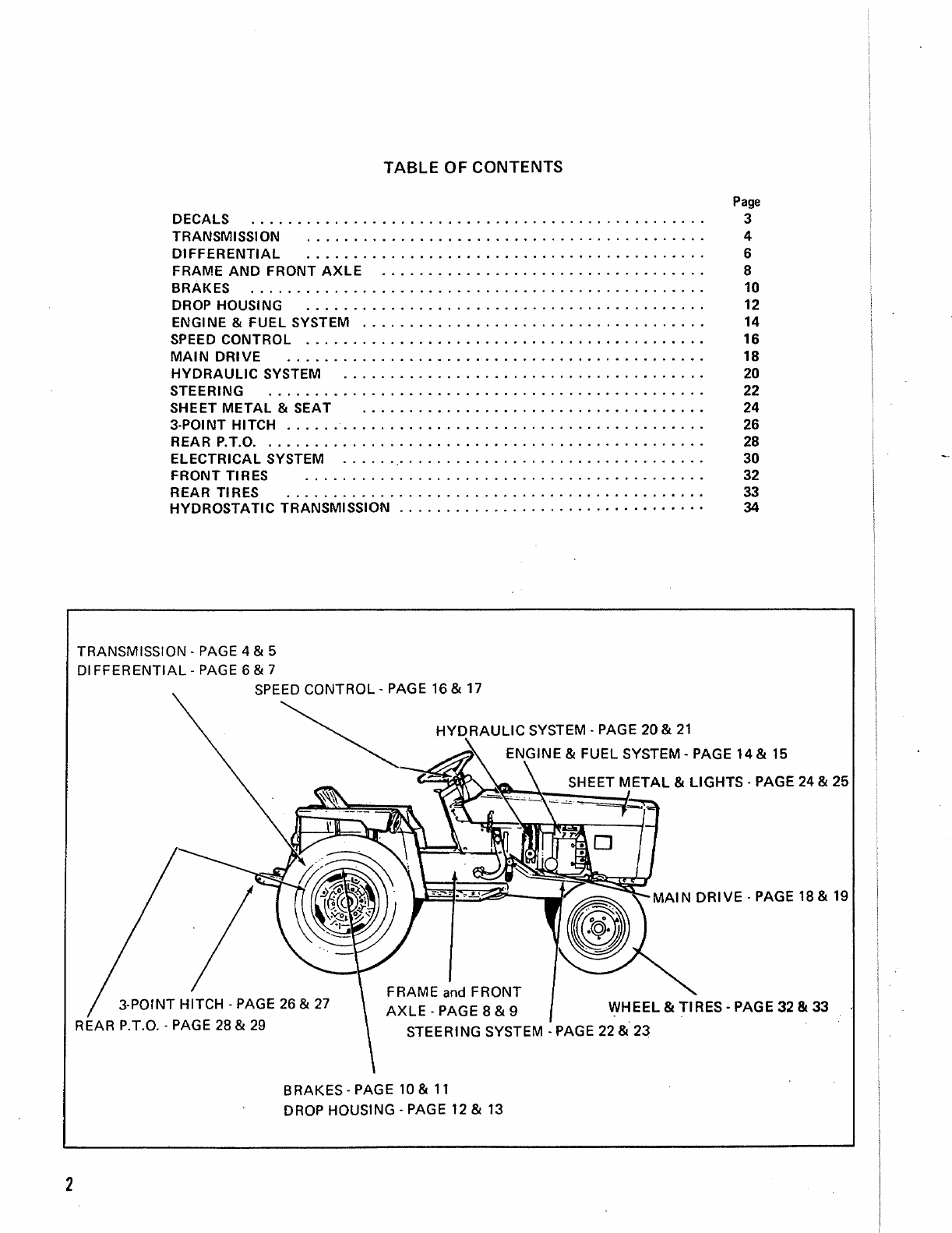 Page 2 of Simplicity Lawn Mower System 9020 User Guide