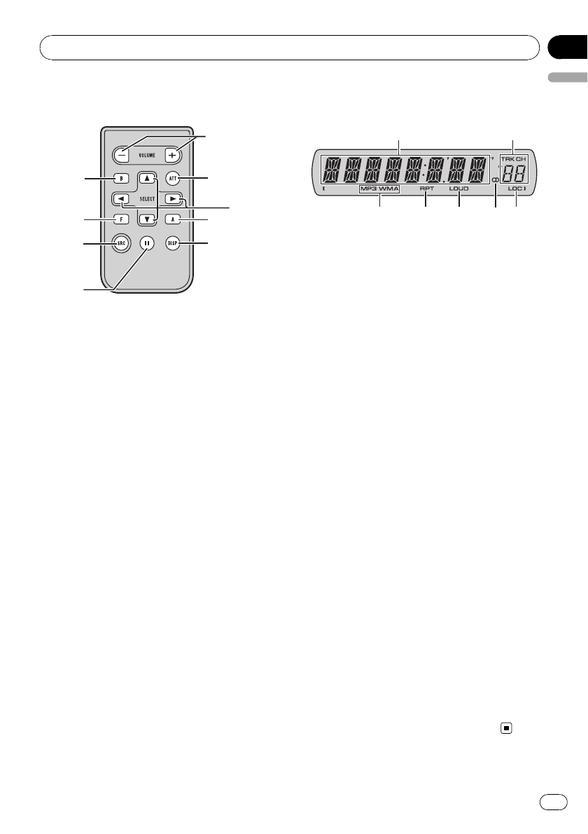 Page 7 of Pioneer CD Player DEH-1900MP User Guide
