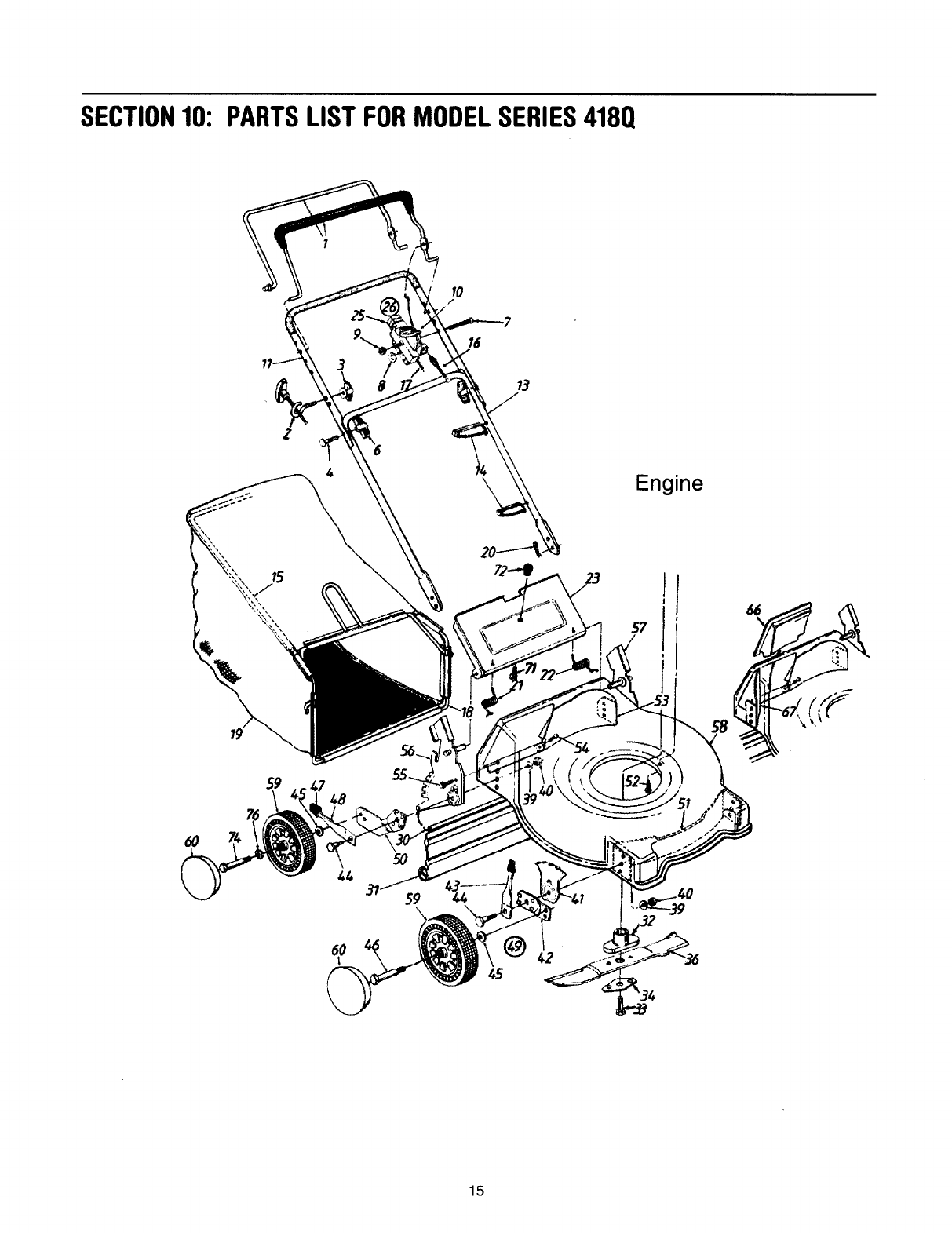 Page 15 of Yard Machines Lawn Mower 11A-418 User Guide