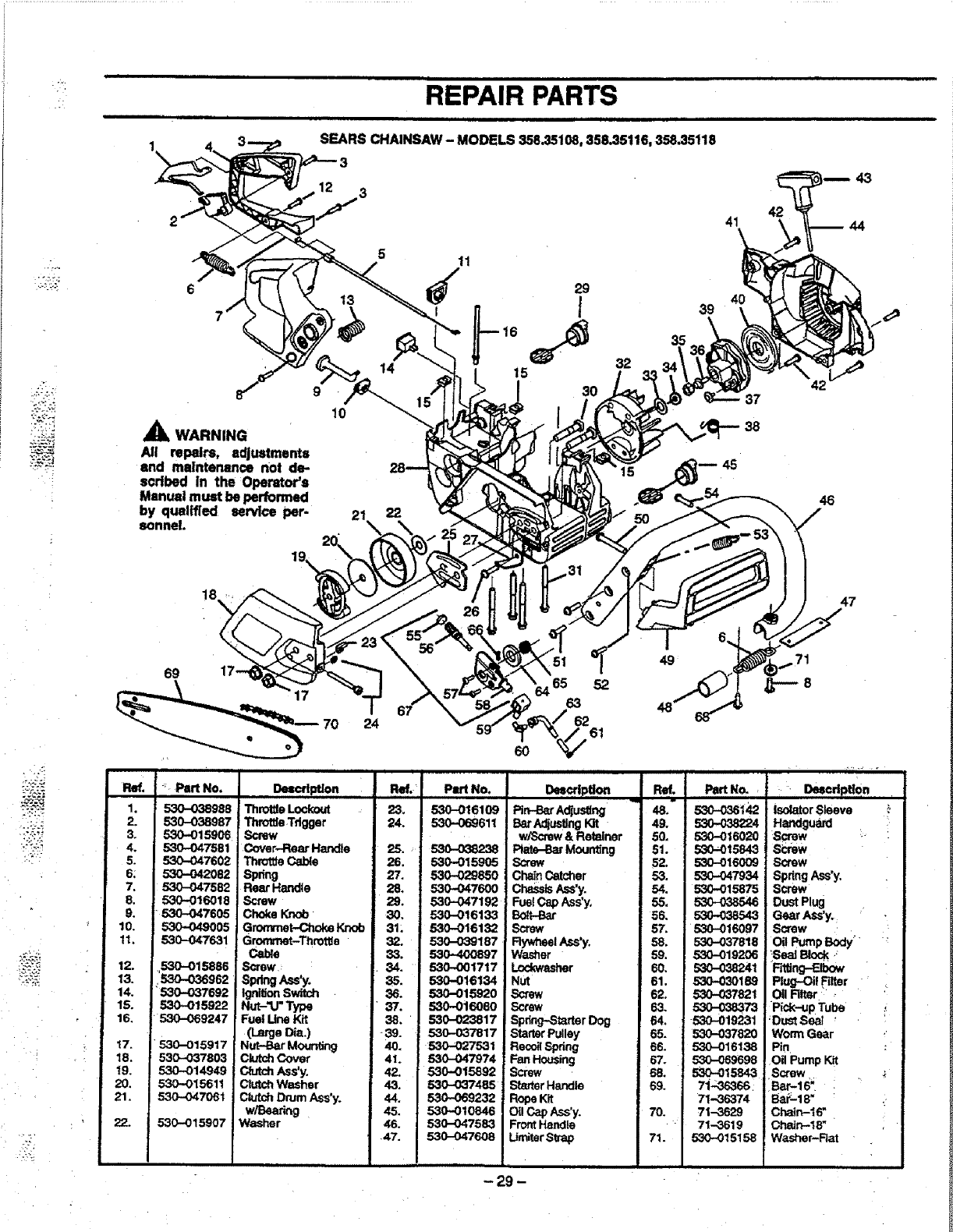 Page 29 of Craftsman Chainsaw 358.351080 User Guide
