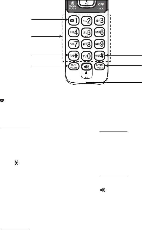 Page 17 of VTech Answering Machine dect 6.0 User Guide