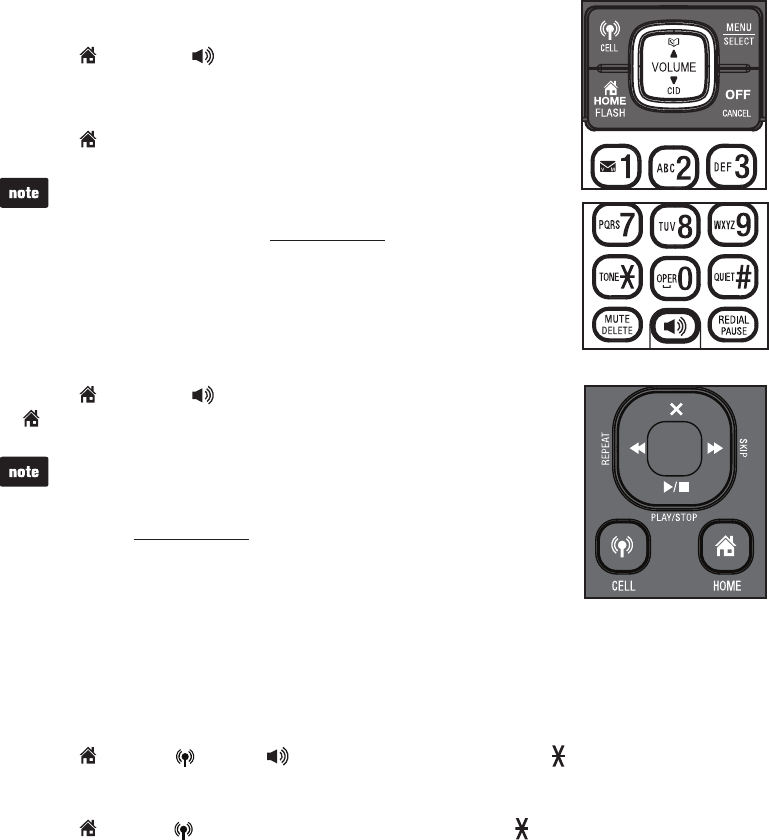 Page 34 of VTech Answering Machine dect 6.0 User Guide
