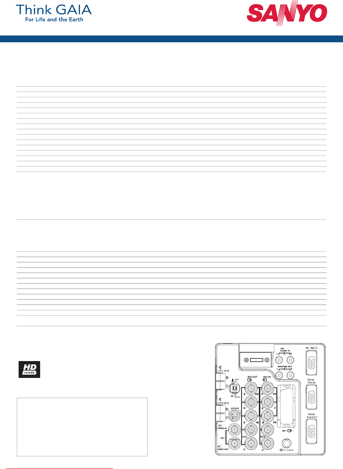 Page 2 of Sanyo Flat Panel Television 32LM5R User Guide
