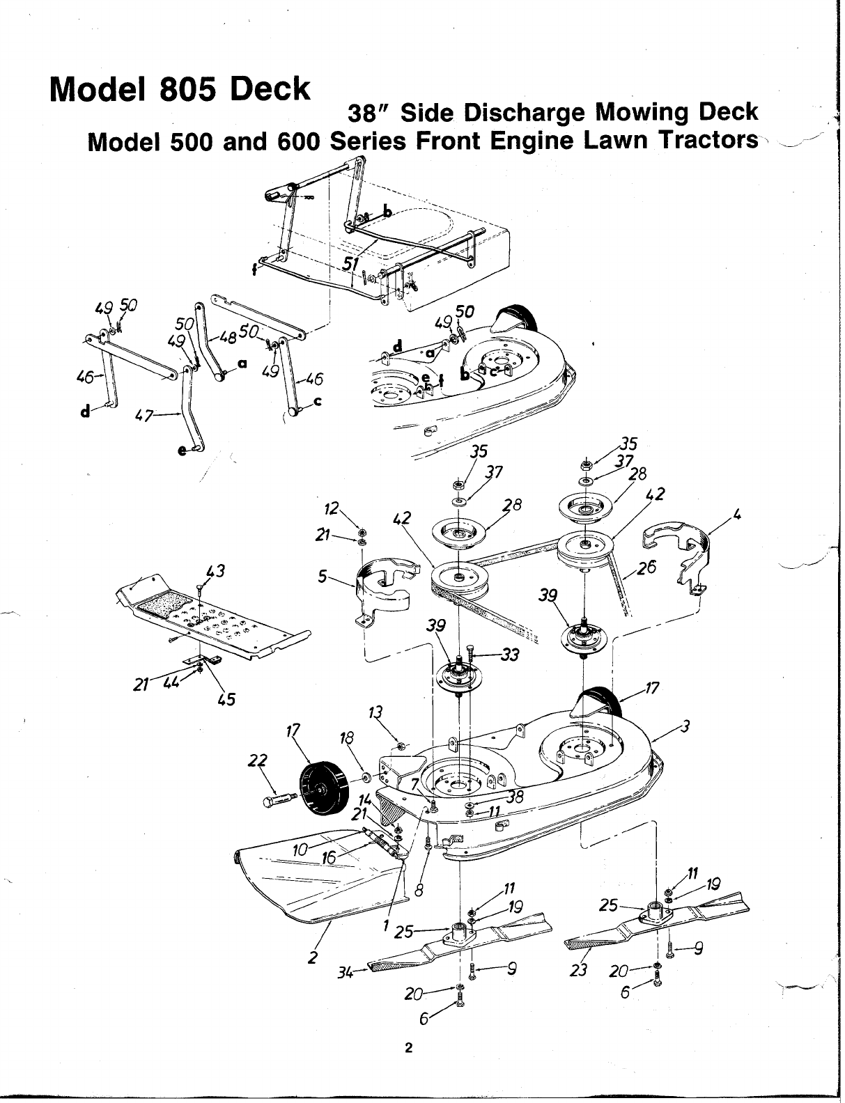 Page 2 of MTD Lawn Mower 190-805-000 User Guide