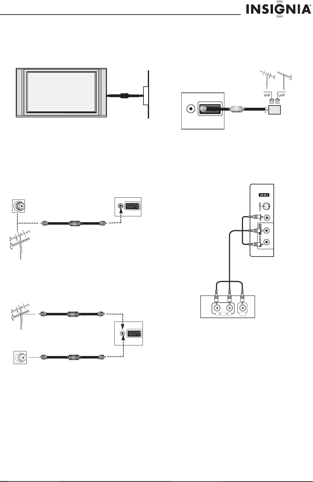 Page 9 of Insignia Flat Panel Television NS-PDP42 User