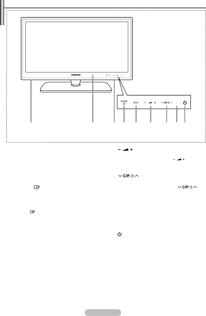 Page 6 of Samsung Flat Panel Television 6 Series User