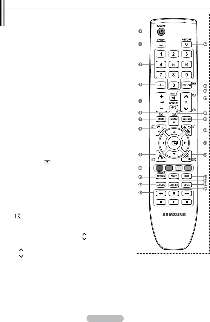 Page 10 of Samsung Flat Panel Television 6 Series User