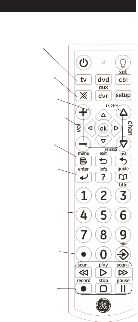 Page 18 of GE Universal Remote 24929 User Guide