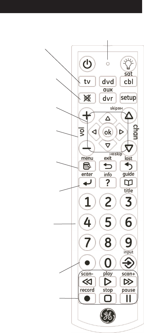 Page 4 of GE Universal Remote 24929 User Guide