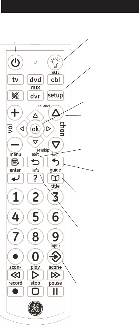 Page 5 of GE Universal Remote 24929 User Guide