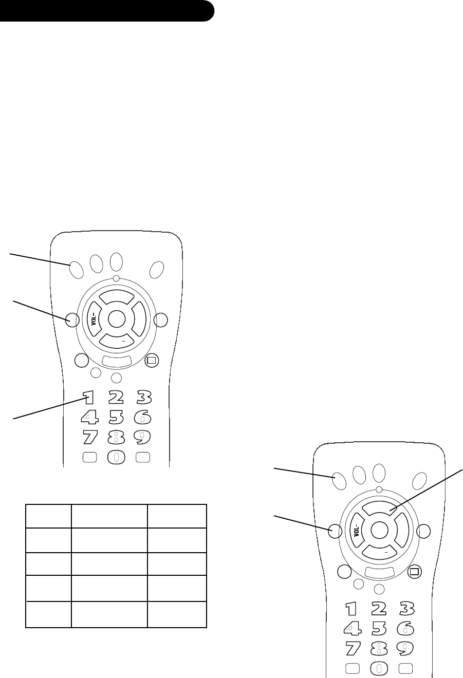 Page 6 of Philips Universal Remote PM435 User Guide