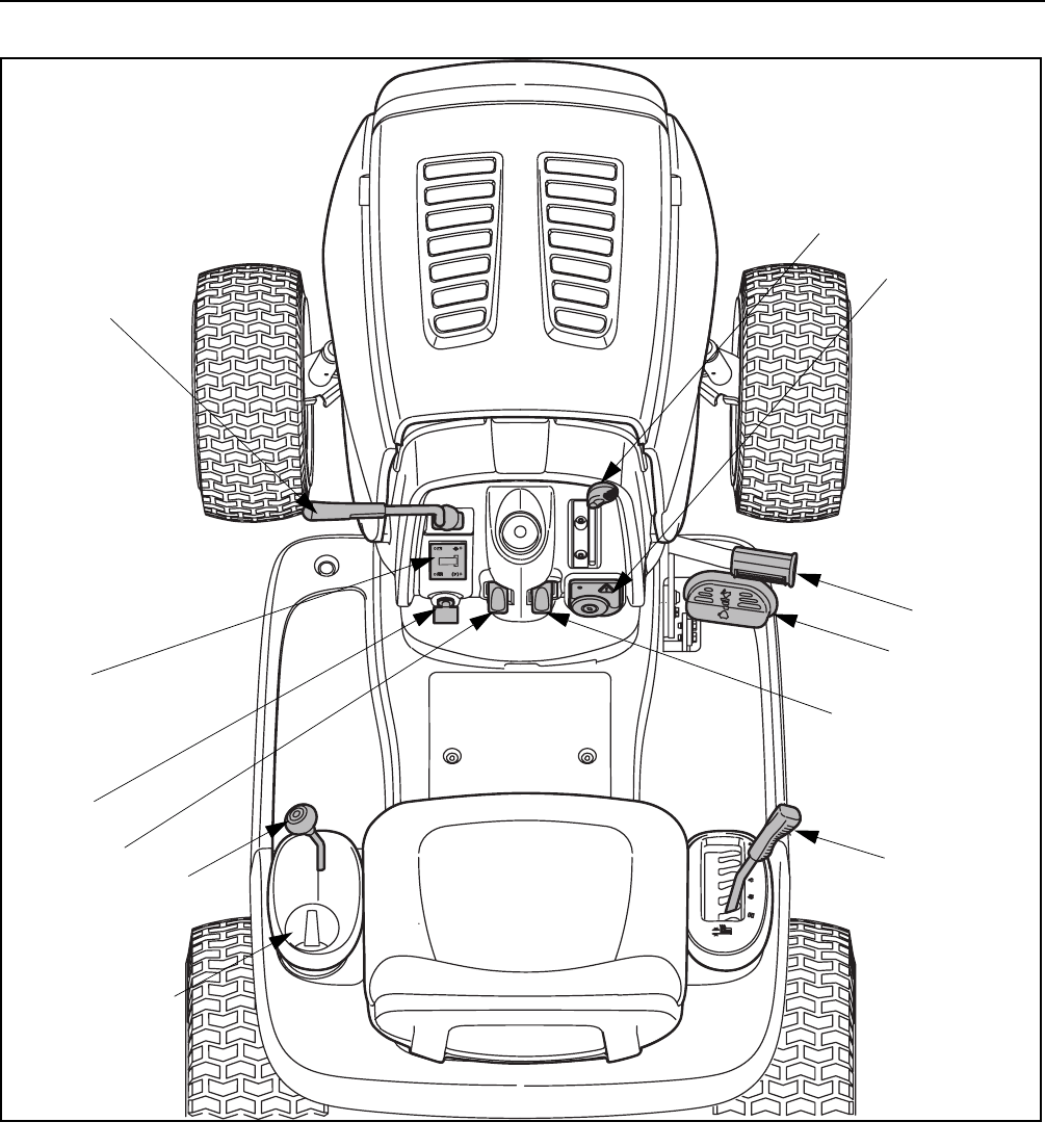 Page 9 of Troy-Bilt Lawn Mower T609 User Guide