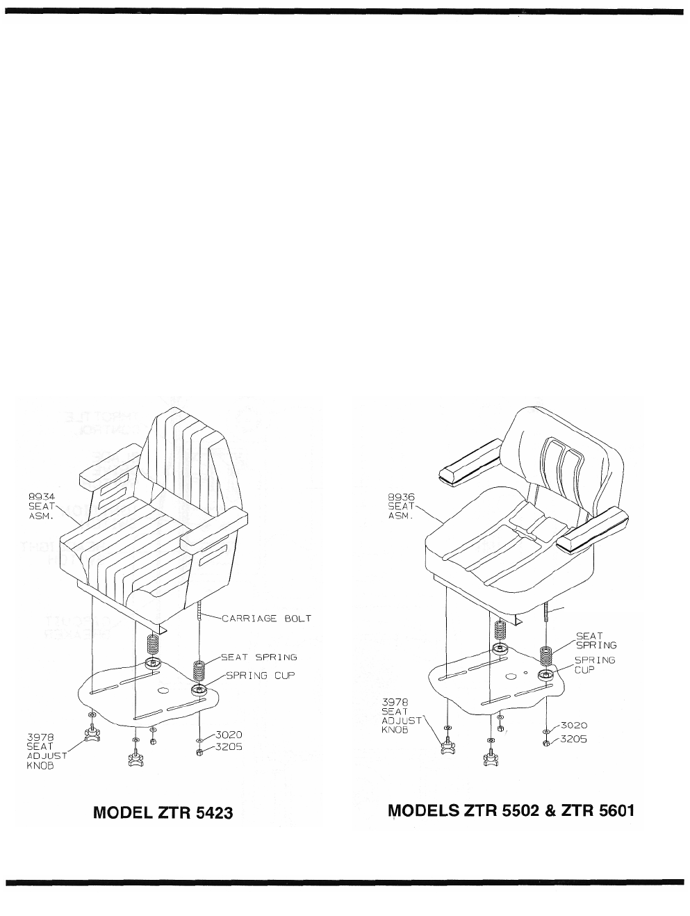 Page 14 of Dixon Lawn Mower ZTR 5502 User Guide
