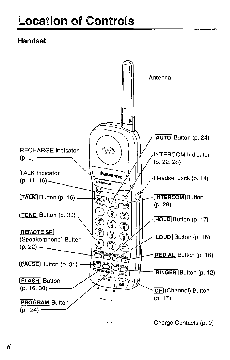Page 6 of Panasonic Cordless Telephone KX-TG210-B User