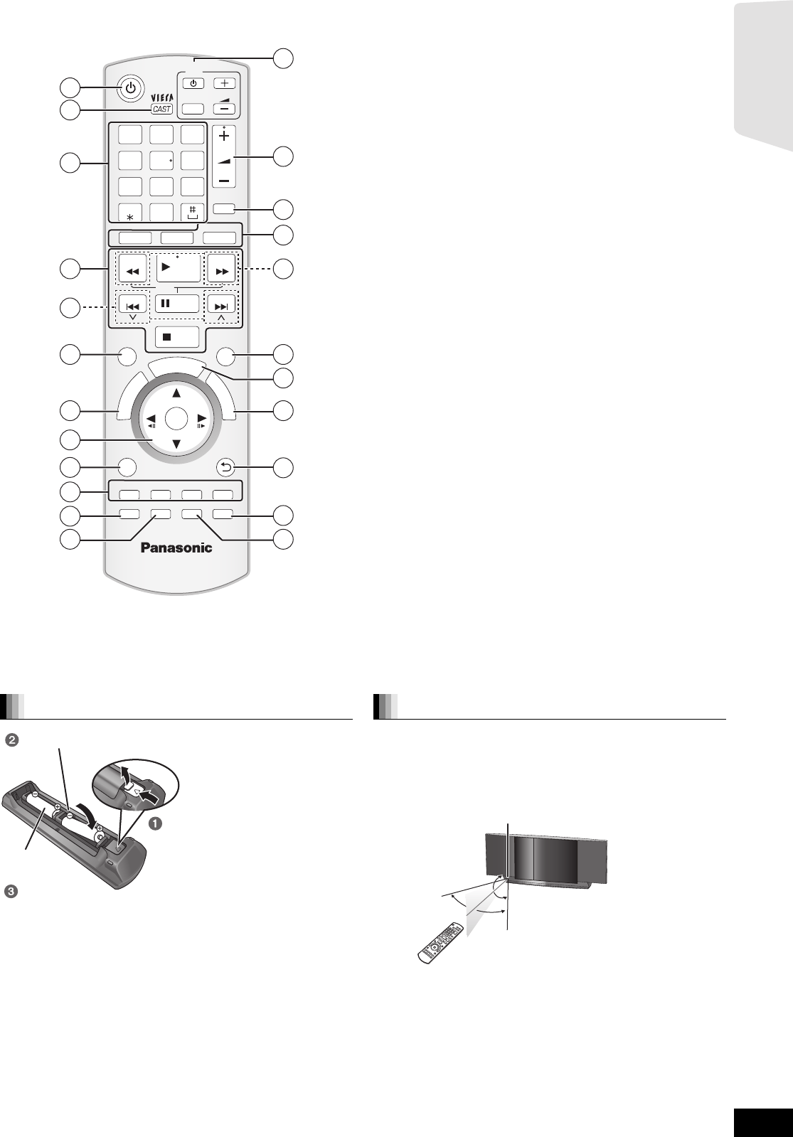Page 5 of Panasonic Home Theater System SA-BTX70 User