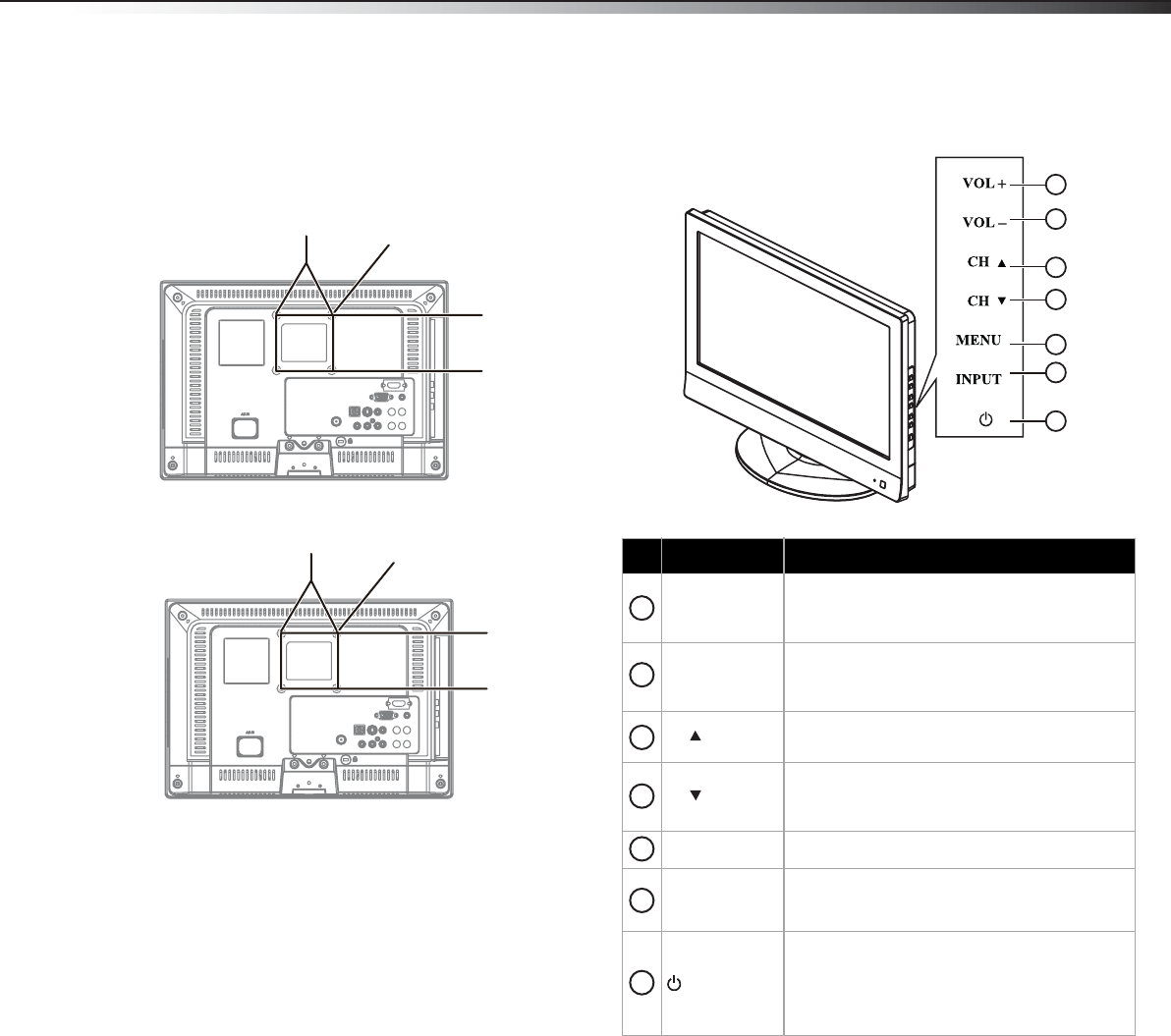 Page 8 of Dynex Flat Panel Television DX-15L150A11 User