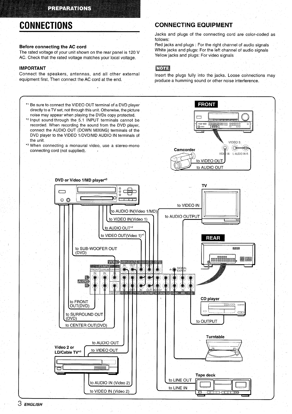 Page 4 of Aiwa Stereo System AV-D30 User Guide