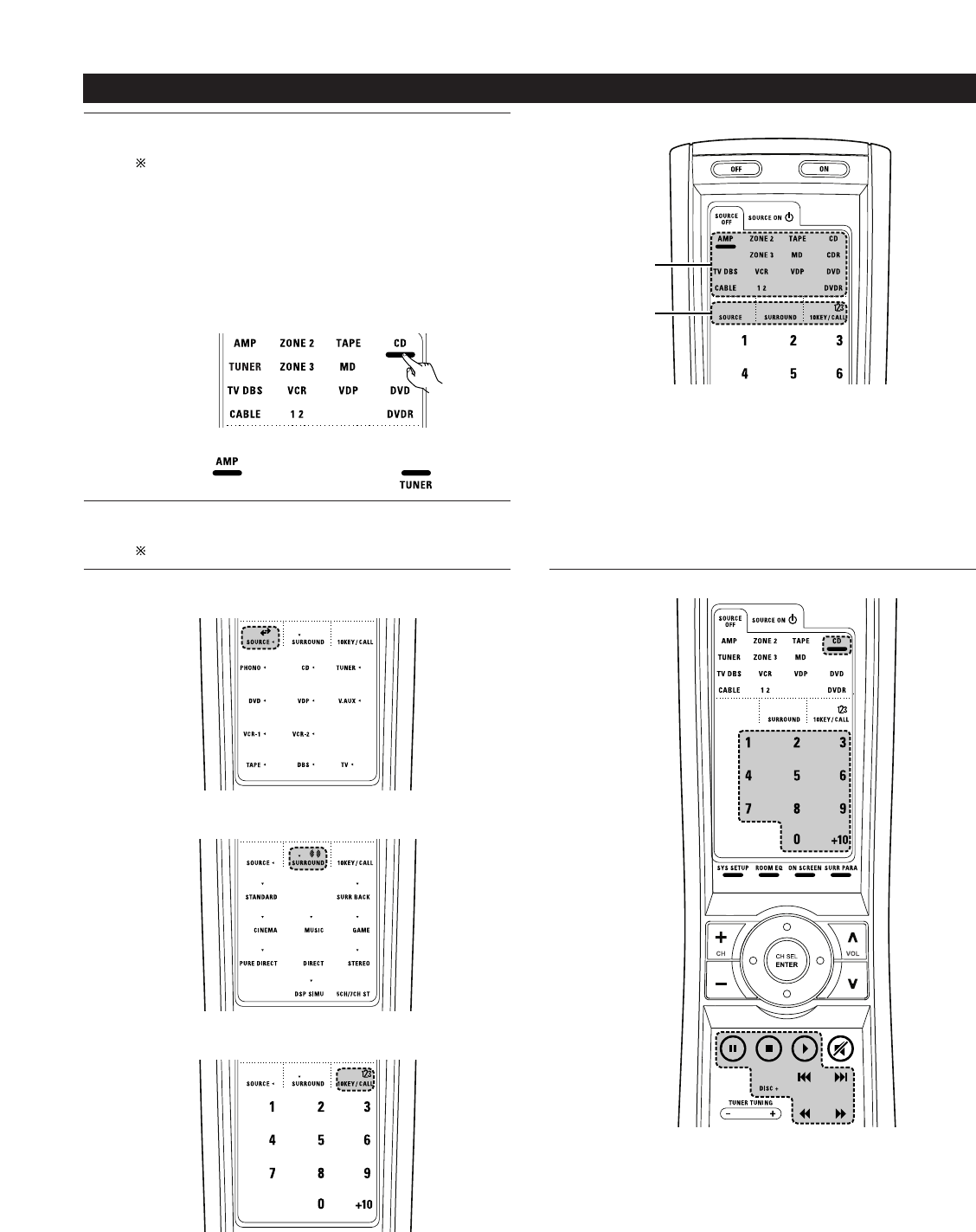 Page 51 of Denon Stereo System AVR-3805 User Guide