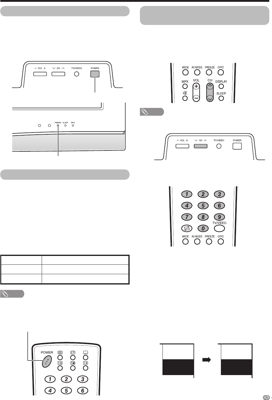 Page 15 of Sharp Flat Panel Television LC-42PX5X User