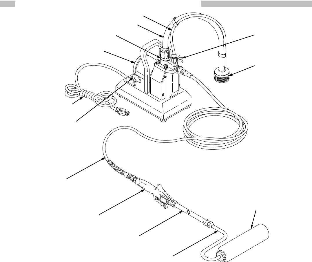 Page 5 of Graco Inc. Power Roller PT2000 User Guide