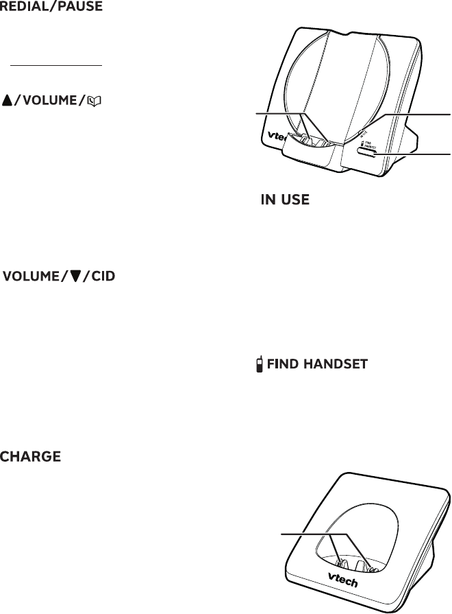 Page 9 of VTech Cordless Telephone CS6919 User Guide
