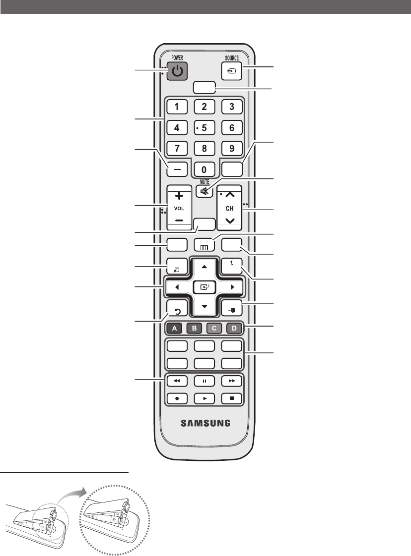 Page 6 of Samsung Flat Panel Television Series L5 User