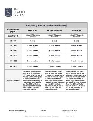 Novolog Sliding Scale : novolog, sliding, scale, Diabetes, Sliding, Scale, Novolog, DiabetesWalls