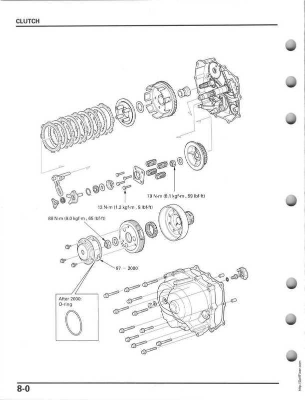 1997-2004 Honda Fourtrax Recon TRX250TE/TM Service Manual