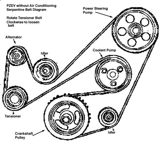 2003-4 PZEV engine serpentine belt diagrams