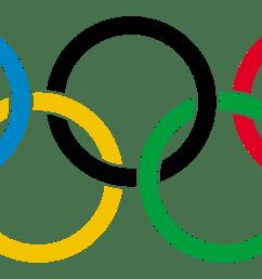 olympic rings olympic rings [ 2000 x 971 Pixel ]