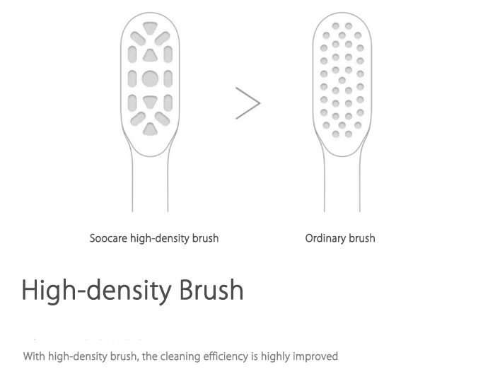 Xiaomi SOOCAS X3 Sonic Electric Toothbrush 4 Cleaning