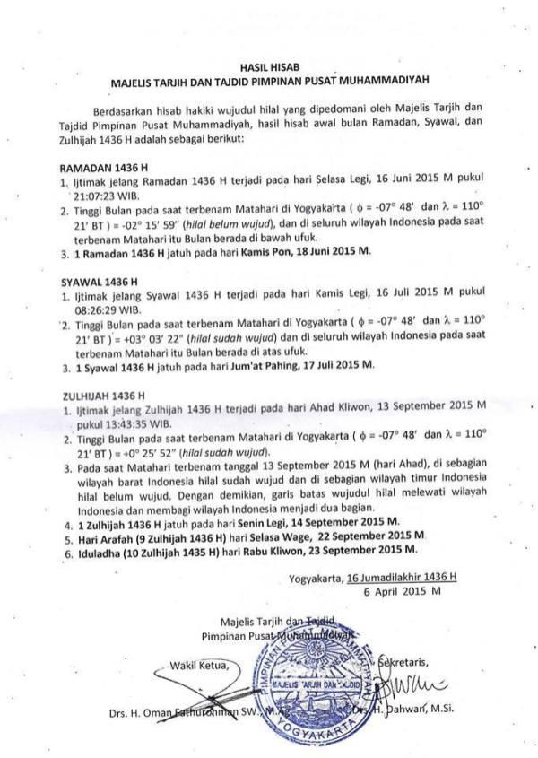 Hasil Hisab Majelis Tarjih dan Tajdid Muhammadiyah 2015