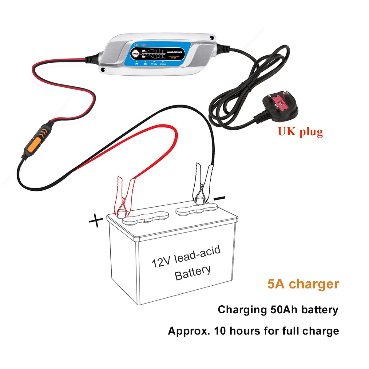 8-Stage Car Battery Charger and Maintainer 12V Trickle RV