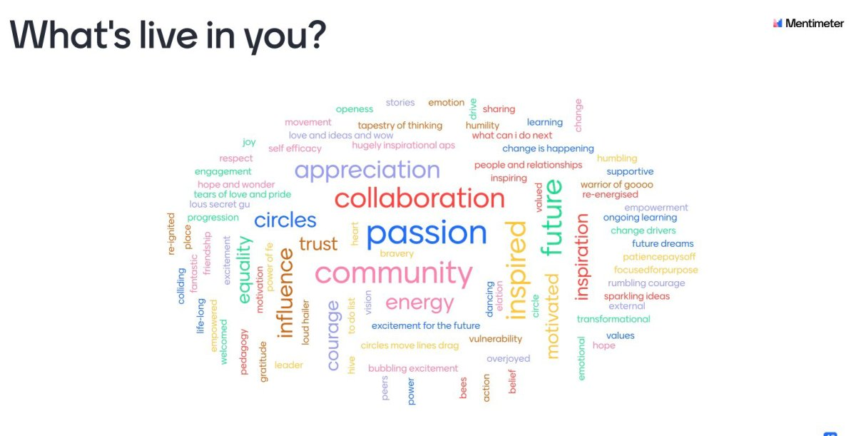 A Menti word cloud with the words collaboration, passion and community at the forefront