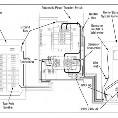 Asco 300 Wiring Diagram Ford Pdqie - Pdq Industrial Electric Image Gallery