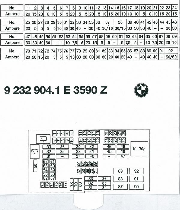 e36 starter wiring diagram mk garage consumer unit 135i fuse box 1m behind the glove box135i 1
