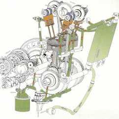 1972 Triumph Bonneville Wiring Diagram 240v Single Phase Motor 78 Engine Get Free Image