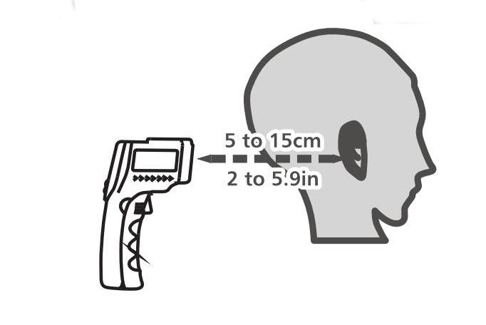 非 接触 体温計 使い方