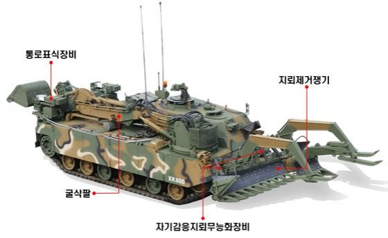 현대 로템이 개발 한 지뢰 제거 용 장애물 선구자 탱크.  군은 29 일이 전차를 처음 배치했습니다. [사진 방위사업청]
