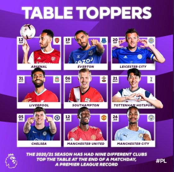이번 시즌에는 9 개 팀이 순위표 1 위에 올랐습니다. [사진 프리미어리그 트위터]