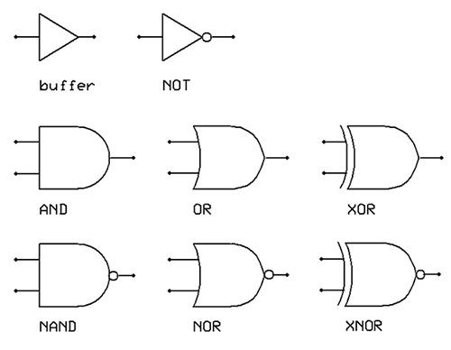 CUE : 마이크로 컴퓨터의 구조 & memeory map & 인터페이스 &8051