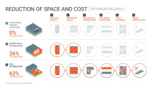 Optimization of Space and Cost For Parking