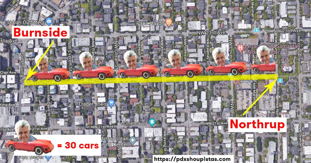Graphic showing that Jay Leno's 167 cars could take up all parking between W Burnside and NW Northrup on NW 22nd ave